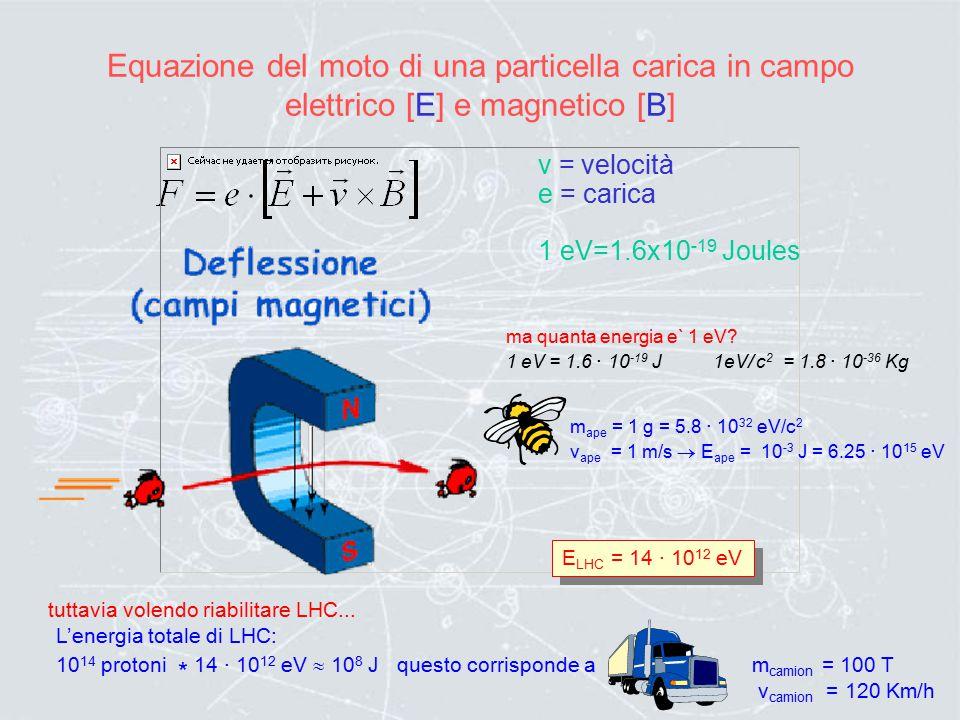 Equazione del moto di una particella carica in campo elettrico [E] e magnetico [B]